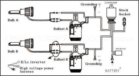 107235 8?p=c2FubG9uZ3BhcnRz&s=t 9007 hid bi xenon wiring diagram 9007 hid plug, 9007 hid 9007 bi-xenon hid wiring diagram at edmiracle.co