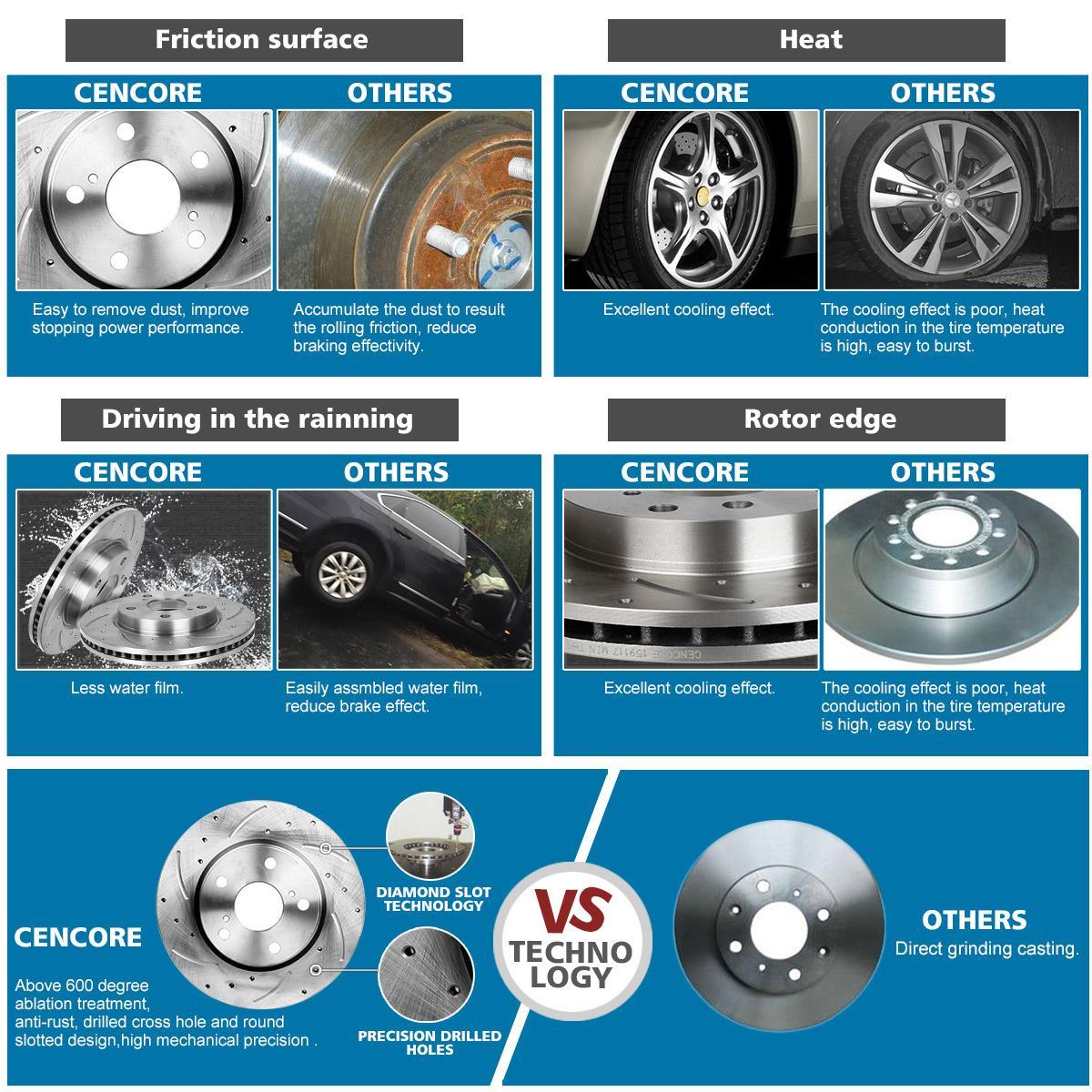6 Lug Rear Kit Drilled Brake Disc Rotors Ceramic Pads For